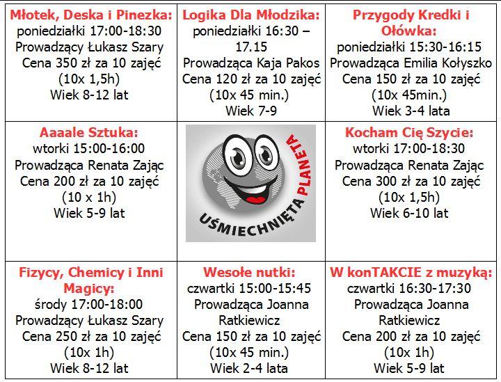 tabela_zajecia